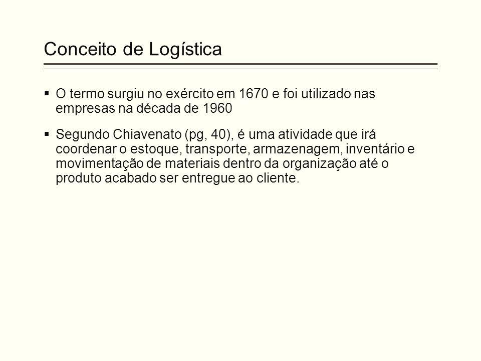 Conceito de Logística  O termo surgiu no exército em 1670 e foi utilizado nas empresas na década de 1960  Segundo Chiavenato (pg, 40), é uma ativida