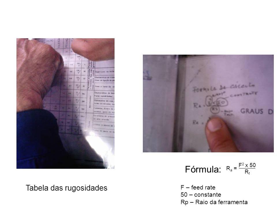 Fórmula: R a = F 2 x 50 R f F – feed rate 50 – constante Rp – Raio da ferramenta Tabela das rugosidades