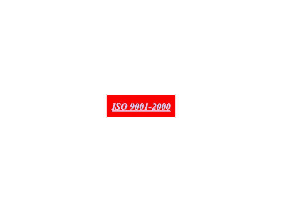 ISO 9001-2000 ISO 9001-2000