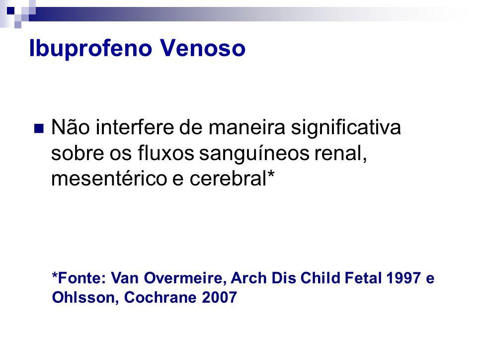 Ibuprofeno Venoso  Não interfere de maneira significativa sobre os fluxos sanguíneos renal, mesentérico e cerebral* *Fonte: Van Overmeire, Arch Dis C