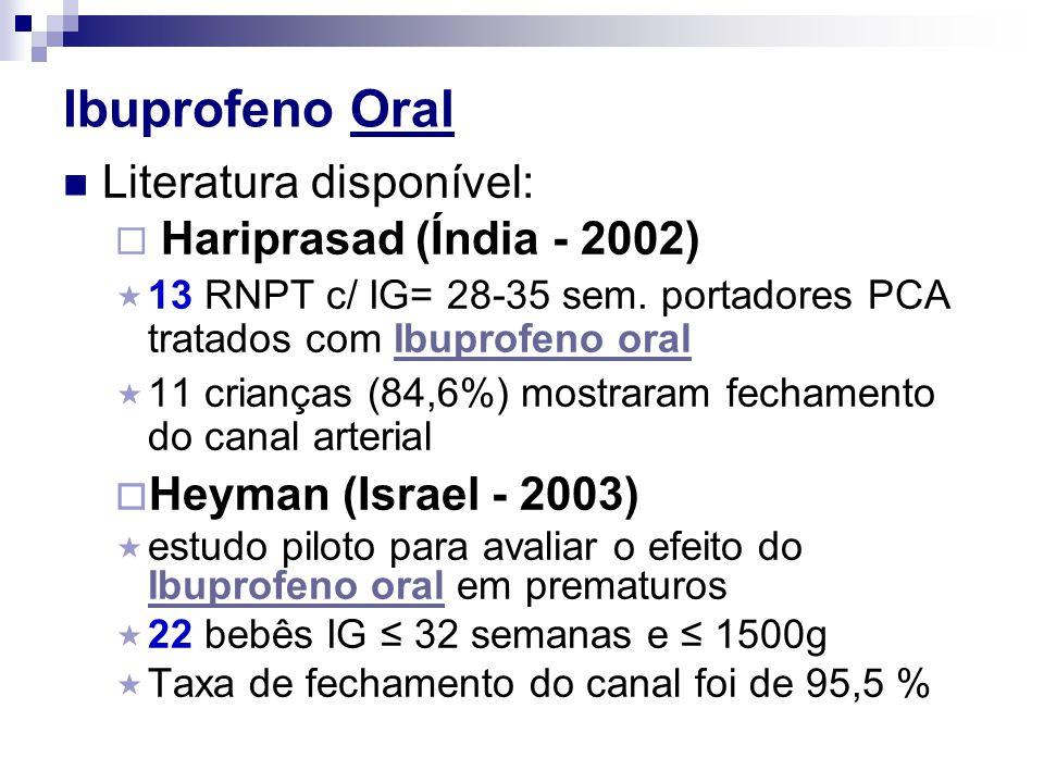 Ibuprofeno Oral  Literatura disponível:  Hariprasad (Índia - 2002)  13 RNPT c/ IG= 28-35 sem. portadores PCA tratados com Ibuprofeno oral  11 cria