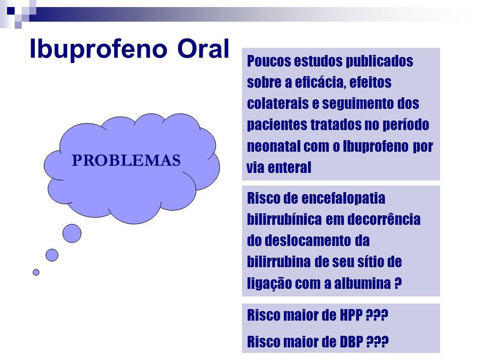 PROBLEMAS Poucos estudos publicados sobre a eficácia, efeitos colaterais e seguimento dos pacientes tratados no período neonatal com o Ibuprofeno por