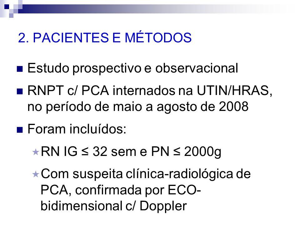 2. PACIENTES E MÉTODOS  Estudo prospectivo e observacional  RNPT c/ PCA internados na UTIN/HRAS, no período de maio a agosto de 2008  Foram incluíd
