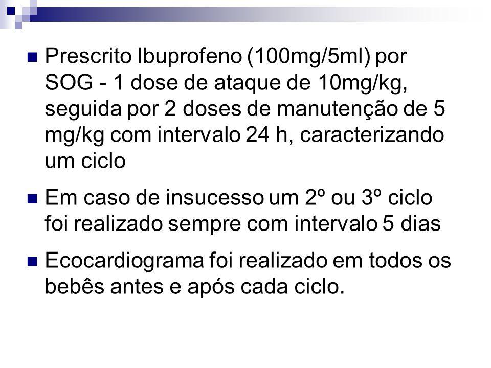  Prescrito Ibuprofeno (100mg/5ml) por SOG - 1 dose de ataque de 10mg/kg, seguida por 2 doses de manutenção de 5 mg/kg com intervalo 24 h, caracteriza