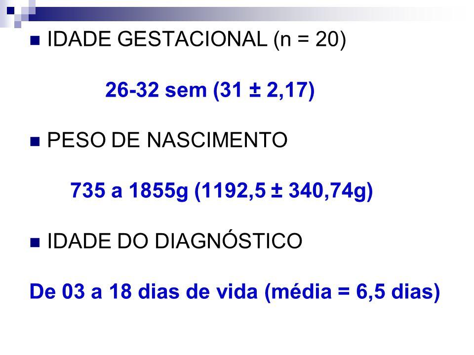  IDADE GESTACIONAL (n = 20) 26-32 sem (31 ± 2,17)  PESO DE NASCIMENTO 735 a 1855g (1192,5 ± 340,74g)  IDADE DO DIAGNÓSTICO De 03 a 18 dias de vida