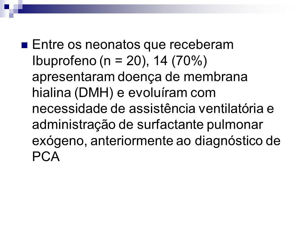 Entre os neonatos que receberam Ibuprofeno (n = 20), 14 (70%) apresentaram doença de membrana hialina (DMH) e evoluíram com necessidade de assistênc