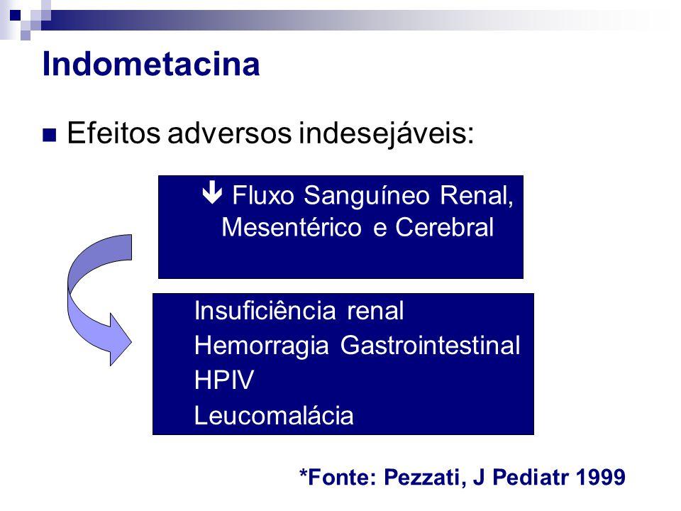 Indometacina  Efeitos adversos indesejáveis: Insuficiência renal Hemorragia Gastrointestinal HPIV Leucomalácia  Fluxo Sanguíneo Renal, Mesentérico e