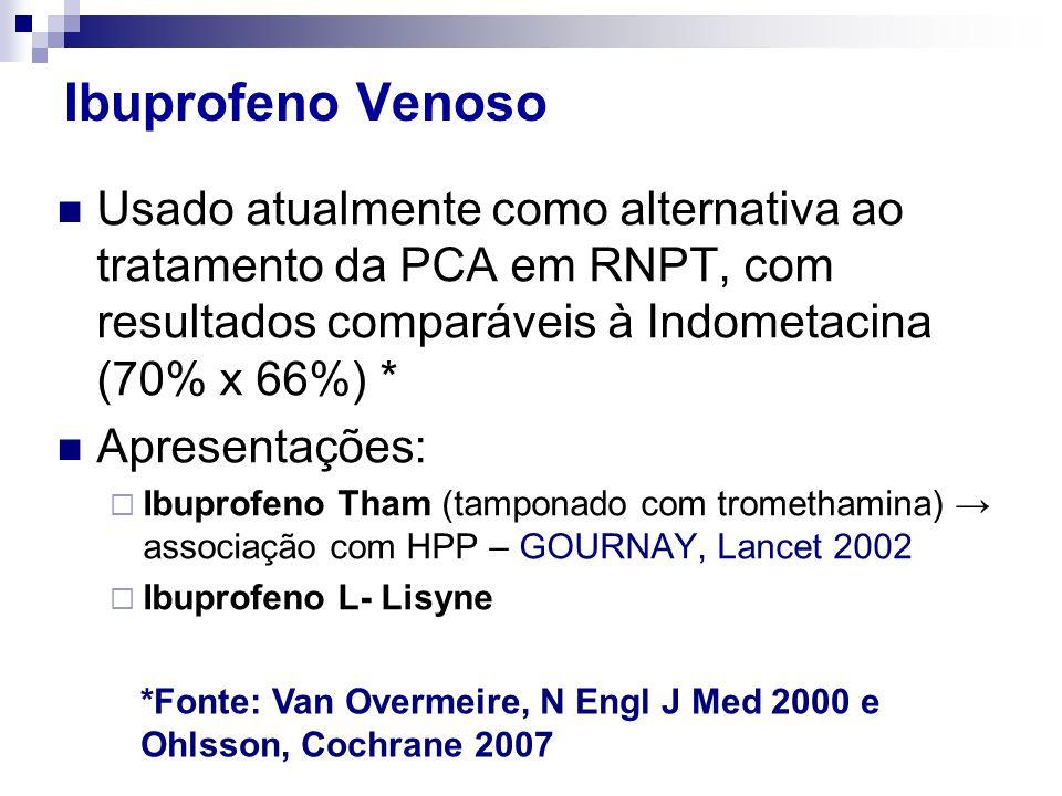 Ibuprofeno Venoso  Usado atualmente como alternativa ao tratamento da PCA em RNPT, com resultados comparáveis à Indometacina (70% x 66%) *  Apresent