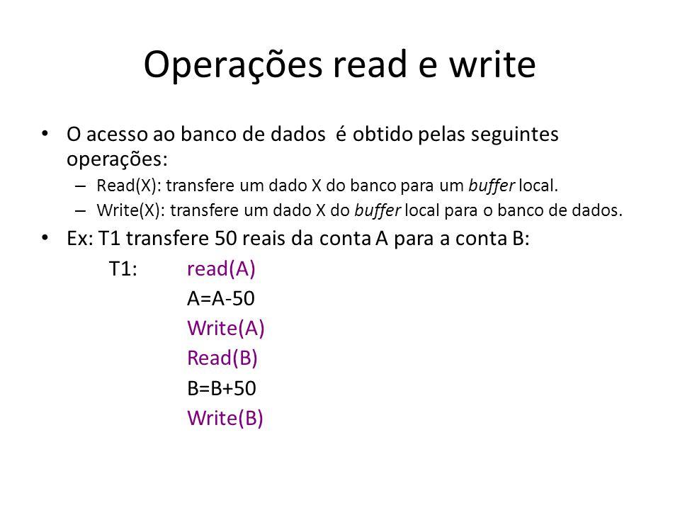 • O acesso ao banco de dados é obtido pelas seguintes operações: – Read(X): transfere um dado X do banco para um buffer local. – Write(X): transfere u