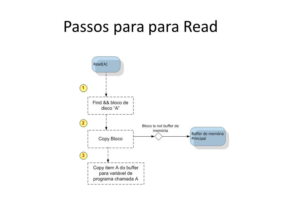 Passos para para Read