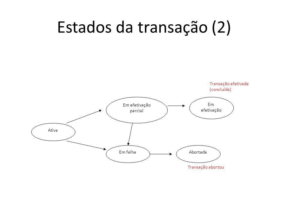 Ativa Em efetivação parcial Em efetivação Em falhaAbortada Transação efetivada (concluída) Transação abortou Estados da transação (2)