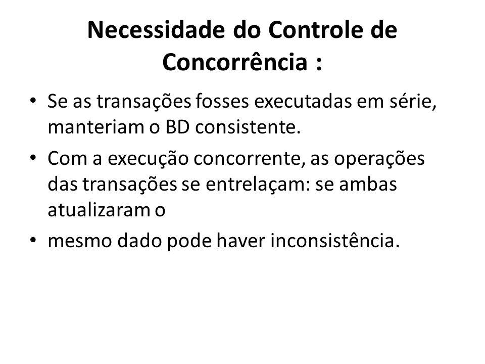 Necessidade do Controle de Concorrência : • Se as transações fosses executadas em série, manteriam o BD consistente. • Com a execução concorrente, as