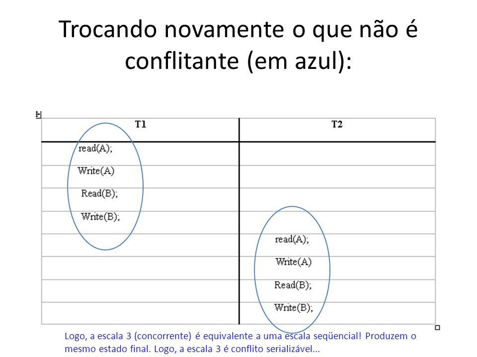 Trocando novamente o que não é conflitante (em azul): Logo, a escala 3 (concorrente) é equivalente a uma escala seqüencial! Produzem o mesmo estado fi