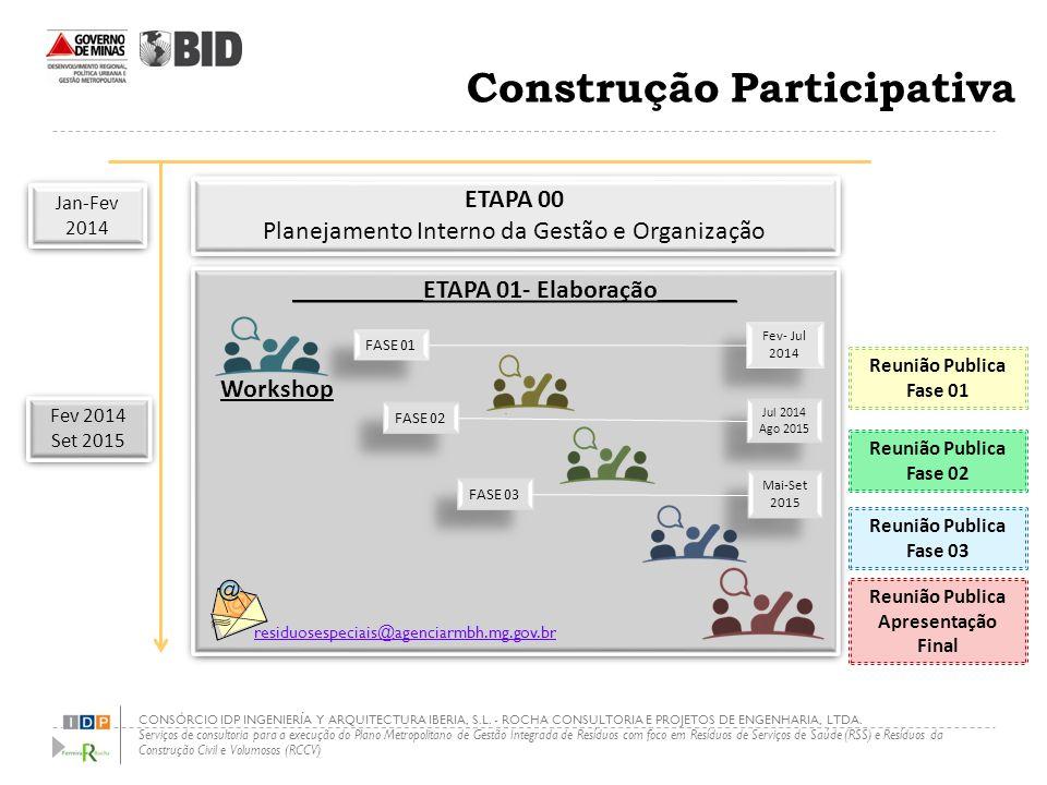 CONSÓRCIO IDP INGENIERÍA Y ARQUITECTURA IBERIA, S.L.