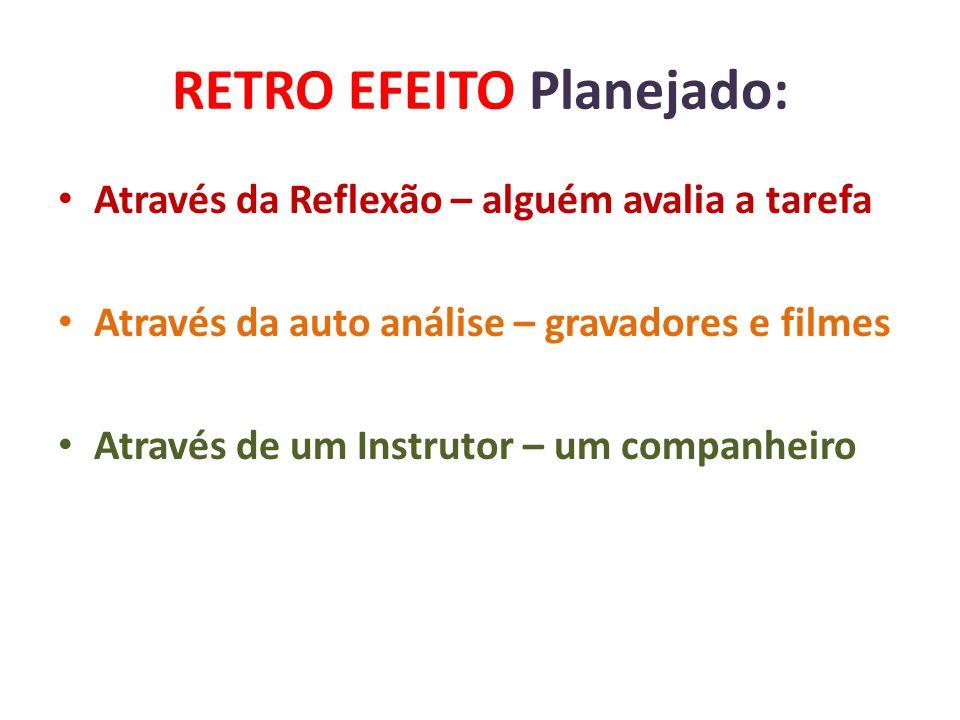 RETRO EFEITO Planejado: • Através da Reflexão – alguém avalia a tarefa • Através da auto análise – gravadores e filmes • Através de um Instrutor – um