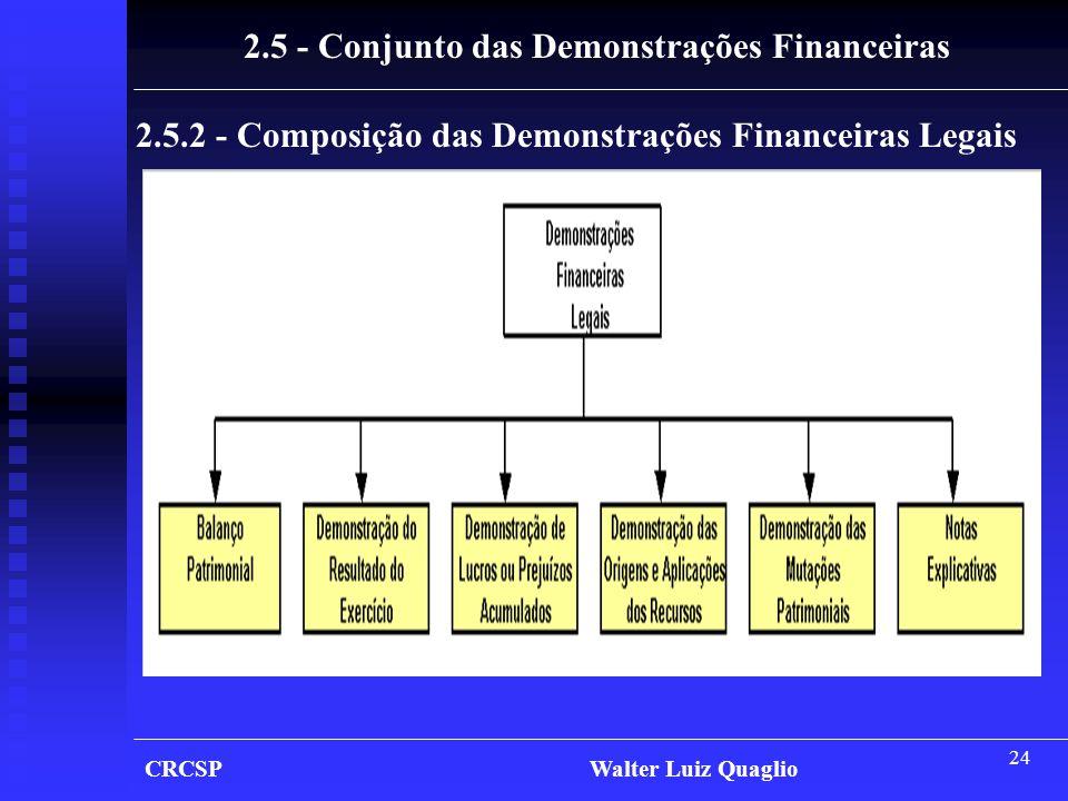 24 CRCSP Walter Luiz Quaglio 2.5 - Conjunto das Demonstrações Financeiras 2.5.2 - Composição das Demonstrações Financeiras Legais