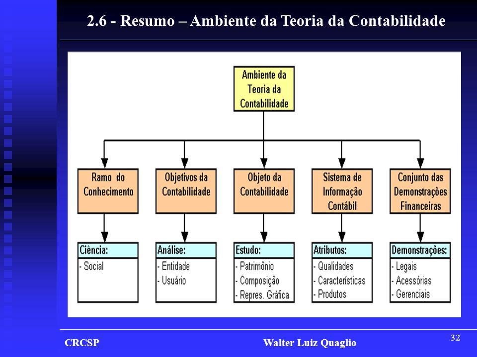 32 CRCSP Walter Luiz Quaglio 2.6 - Resumo – Ambiente da Teoria da Contabilidade