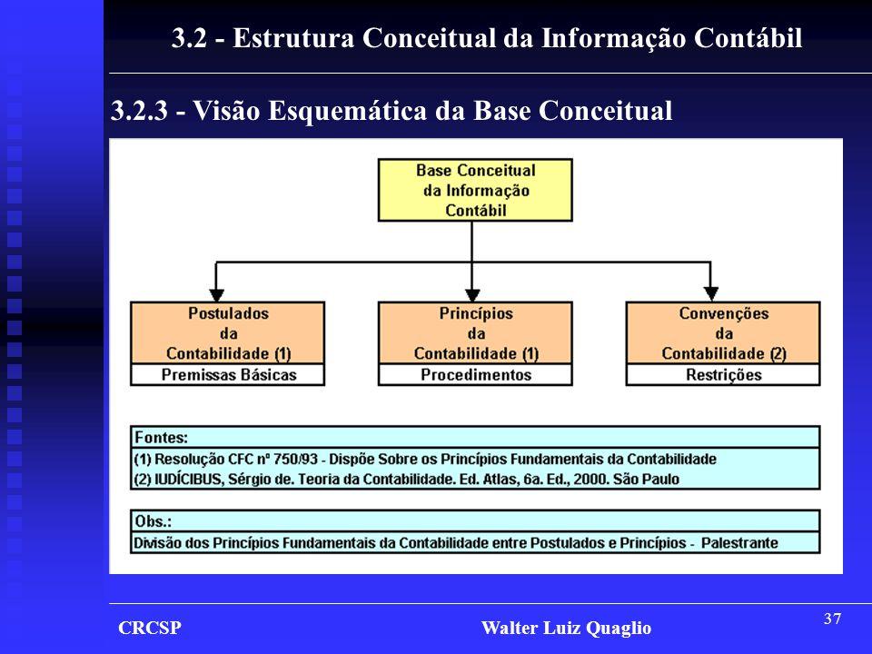 37 CRCSP Walter Luiz Quaglio 3.2.3 - Visão Esquemática da Base Conceitual 3.2 - Estrutura Conceitual da Informação Contábil