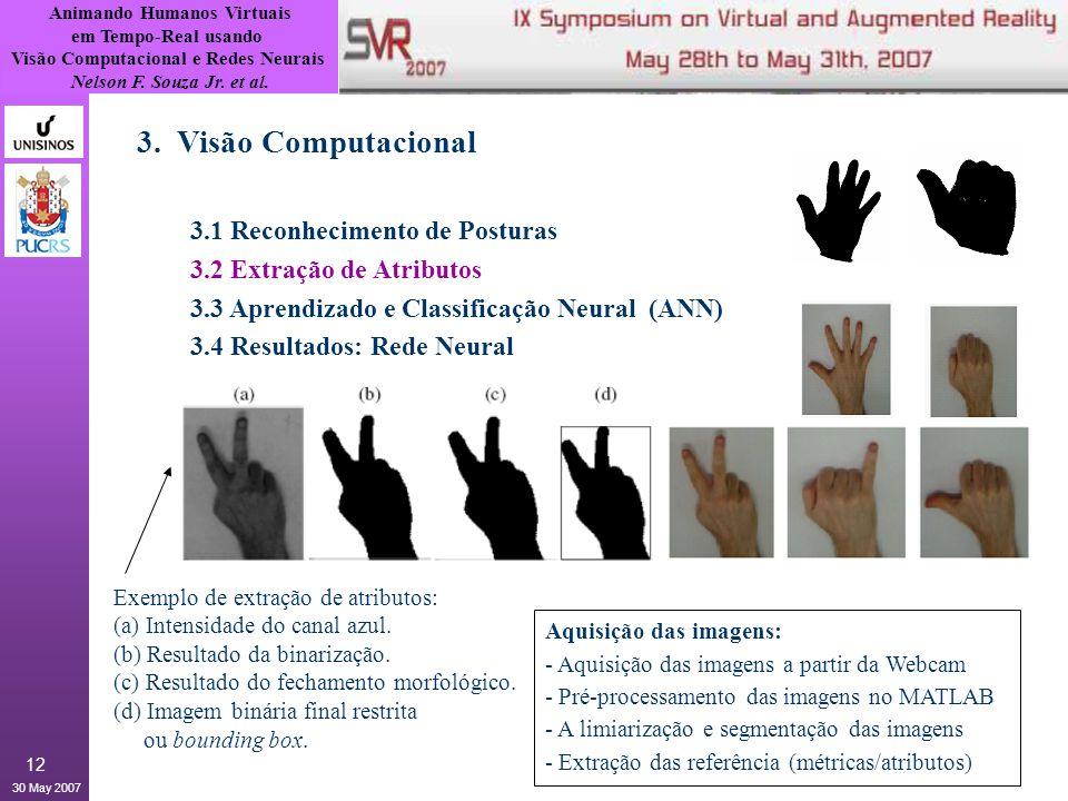 Animando Humanos Virtuais em Tempo-Real usando Visão Computacional e Redes Neurais Nelson F. Souza Jr. et al. 30 May 2007 12 3. Visão Computacional 3.