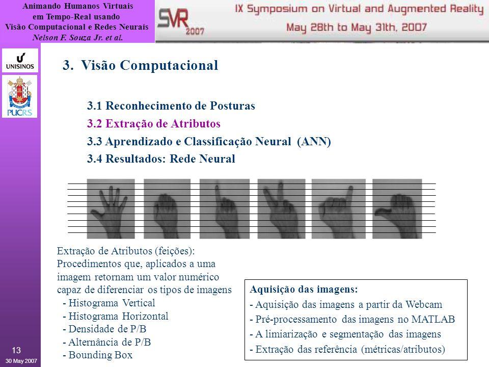Animando Humanos Virtuais em Tempo-Real usando Visão Computacional e Redes Neurais Nelson F. Souza Jr. et al. 30 May 2007 13 3. Visão Computacional 3.