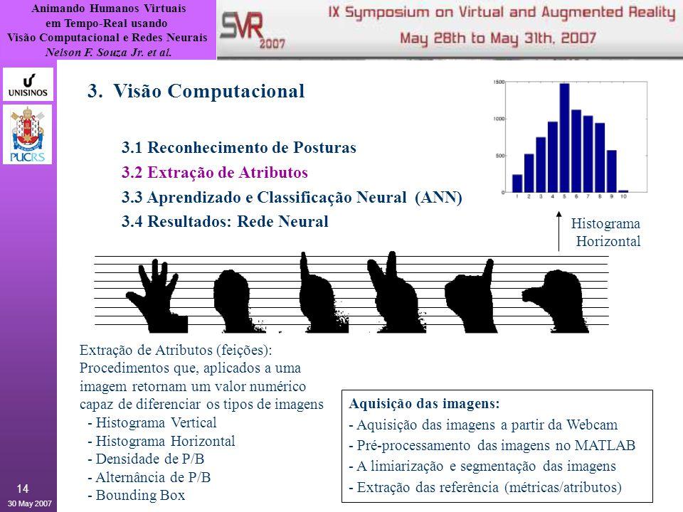Animando Humanos Virtuais em Tempo-Real usando Visão Computacional e Redes Neurais Nelson F. Souza Jr. et al. 30 May 2007 14 3. Visão Computacional 3.