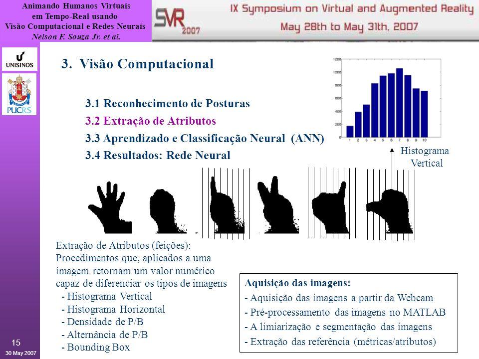 Animando Humanos Virtuais em Tempo-Real usando Visão Computacional e Redes Neurais Nelson F. Souza Jr. et al. 30 May 2007 15 3. Visão Computacional 3.