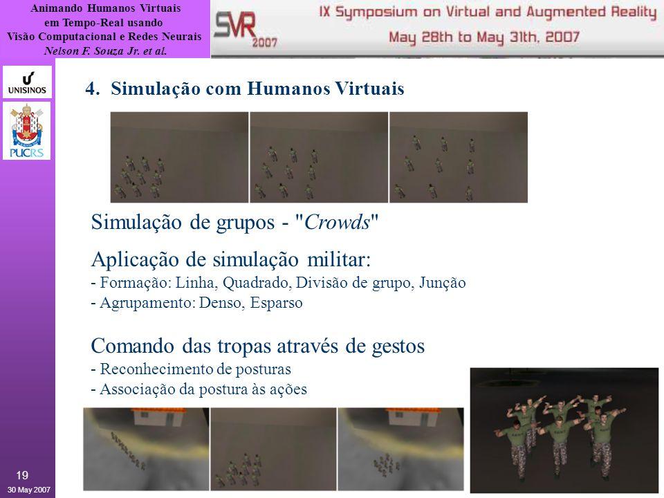 Animando Humanos Virtuais em Tempo-Real usando Visão Computacional e Redes Neurais Nelson F. Souza Jr. et al. 30 May 2007 19 4. Simulação com Humanos