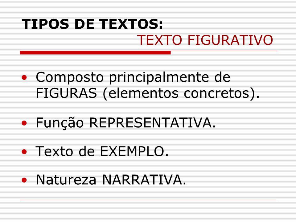 TIPOS DE TEXTOS: TEXTO FIGURATIVO •Composto principalmente de FIGURAS (elementos concretos). •Função REPRESENTATIVA. •Texto de EXEMPLO. •Natureza NARR