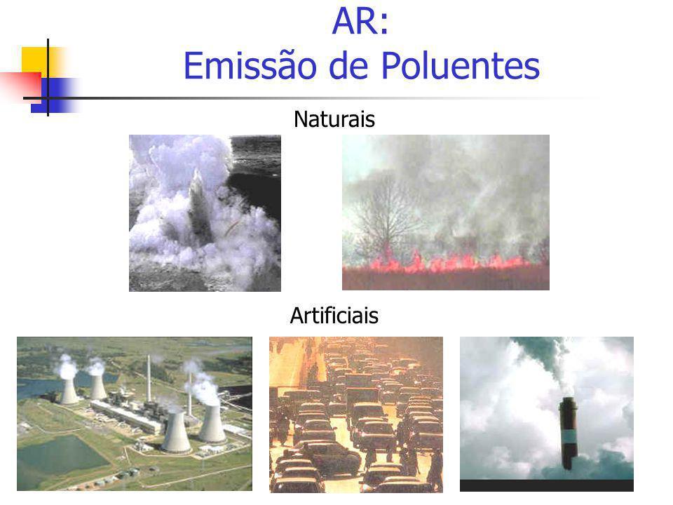 AR: Emissão de Poluentes Naturais Artificiais
