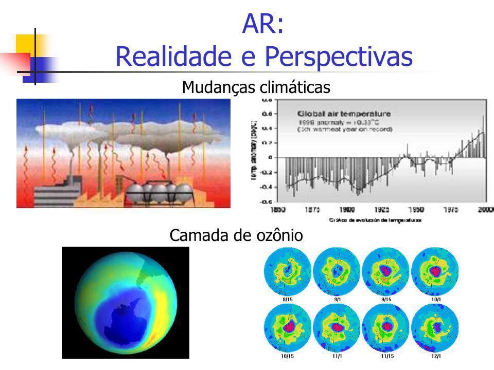 AR: Realidade e Perspectivas Mudanças climáticas Camada de ozônio