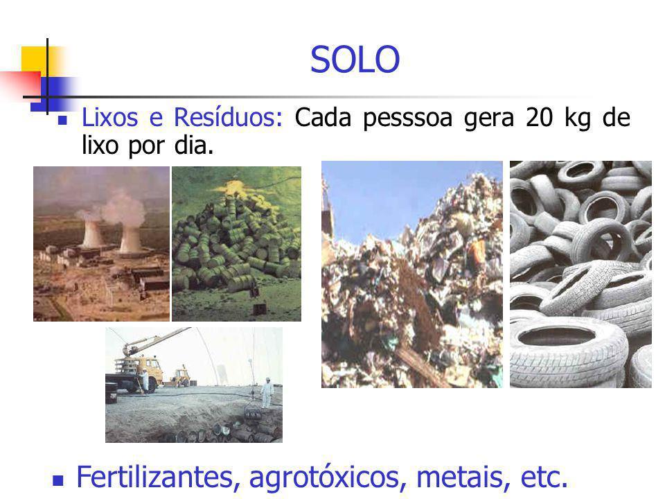SOLO  Lixos e Resíduos: Cada pesssoa gera 20 kg de lixo por dia.  Fertilizantes, agrotóxicos, metais, etc.
