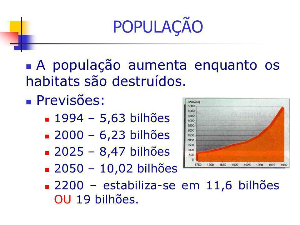POPULAÇÃO  A população aumenta enquanto os habitats são destruídos.  Previsões:  1994 – 5,63 bilhões  2000 – 6,23 bilhões  2025 – 8,47 bilhões 