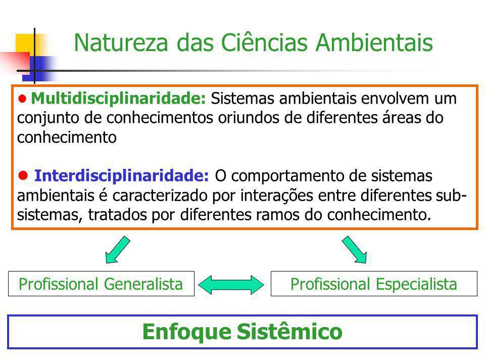  Multidisciplinaridade: Sistemas ambientais envolvem um conjunto de conhecimentos oriundos de diferentes áreas do conhecimento  Interdisciplinaridad