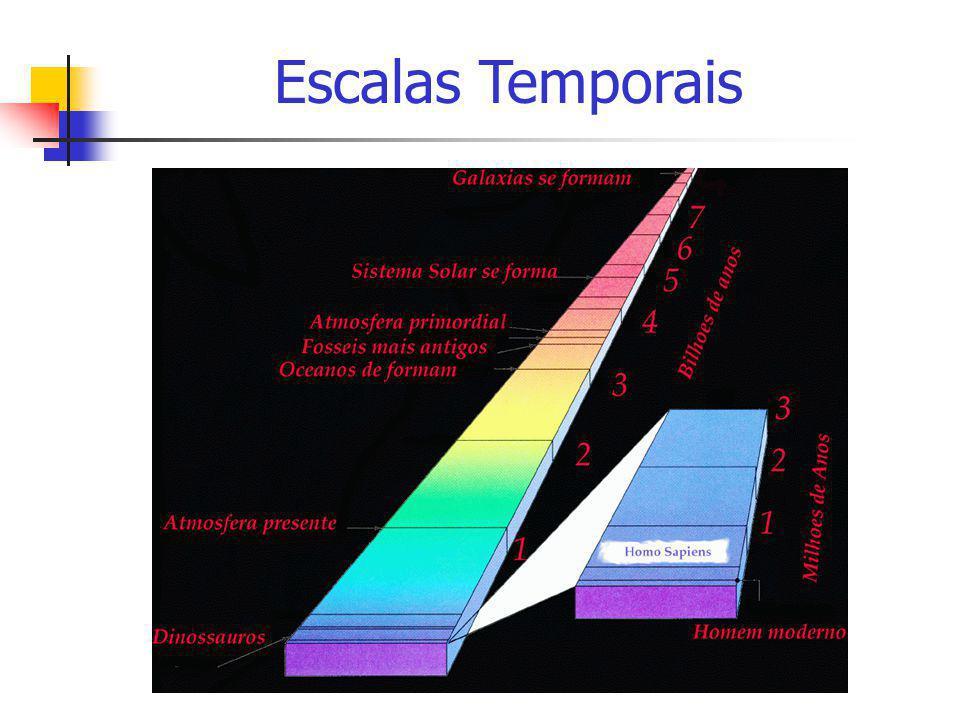 Escalas Temporais