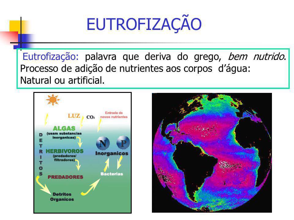 EUTROFIZAÇÃO Eutrofização: palavra que deriva do grego, bem nutrido. Processo de adição de nutrientes aos corpos d'água: Natural ou artificial.