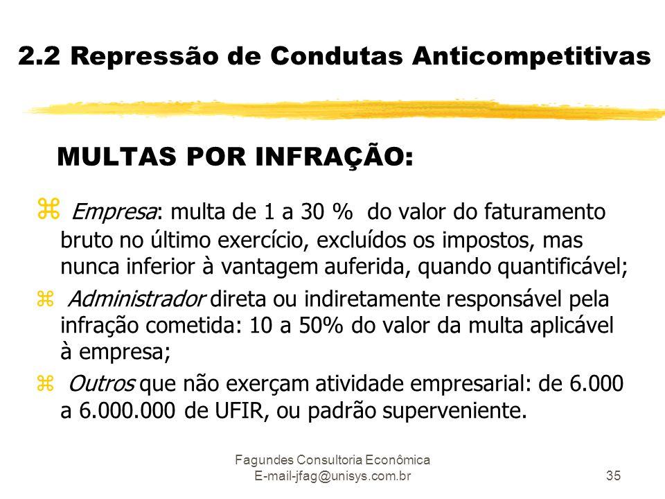 Fagundes Consultoria Econômica E-mail-jfag@unisys.com.br35 2.2 Repressão de Condutas Anticompetitivas MULTAS POR INFRAÇÃO: z Empresa: multa de 1 a 30