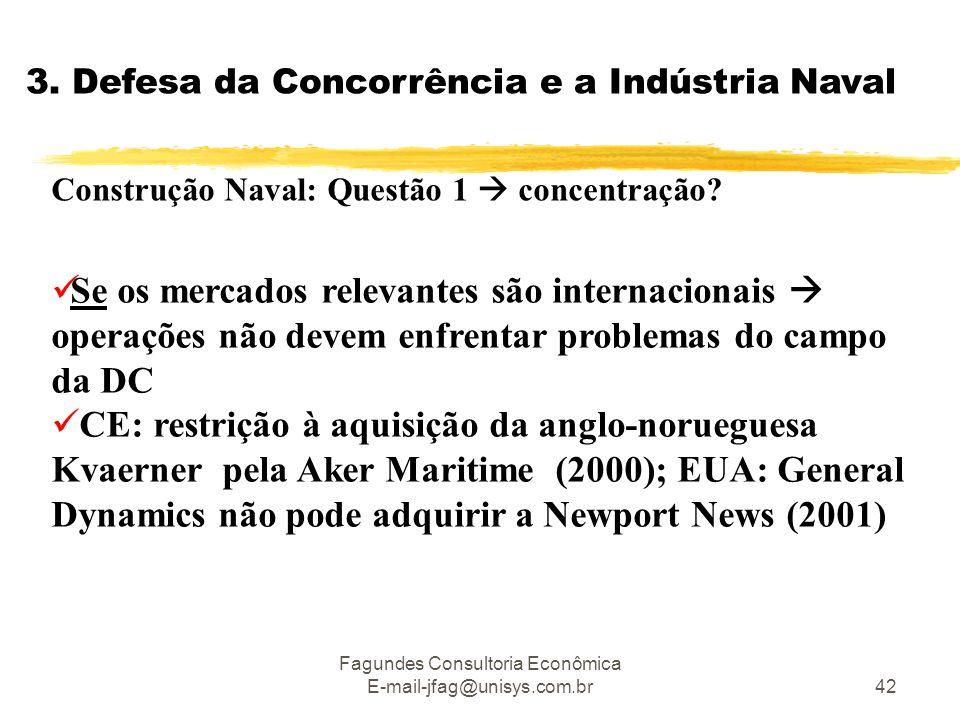 Fagundes Consultoria Econômica E-mail-jfag@unisys.com.br42 3. Defesa da Concorrência e a Indústria Naval Construção Naval: Questão 1  concentração? 