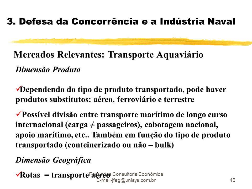 Fagundes Consultoria Econômica E-mail-jfag@unisys.com.br45 3. Defesa da Concorrência e a Indústria Naval Mercados Relevantes: Transporte Aquaviário 