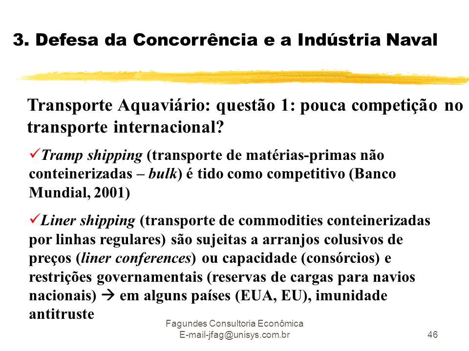 Fagundes Consultoria Econômica E-mail-jfag@unisys.com.br46 3. Defesa da Concorrência e a Indústria Naval  Tramp shipping (transporte de matérias-prim