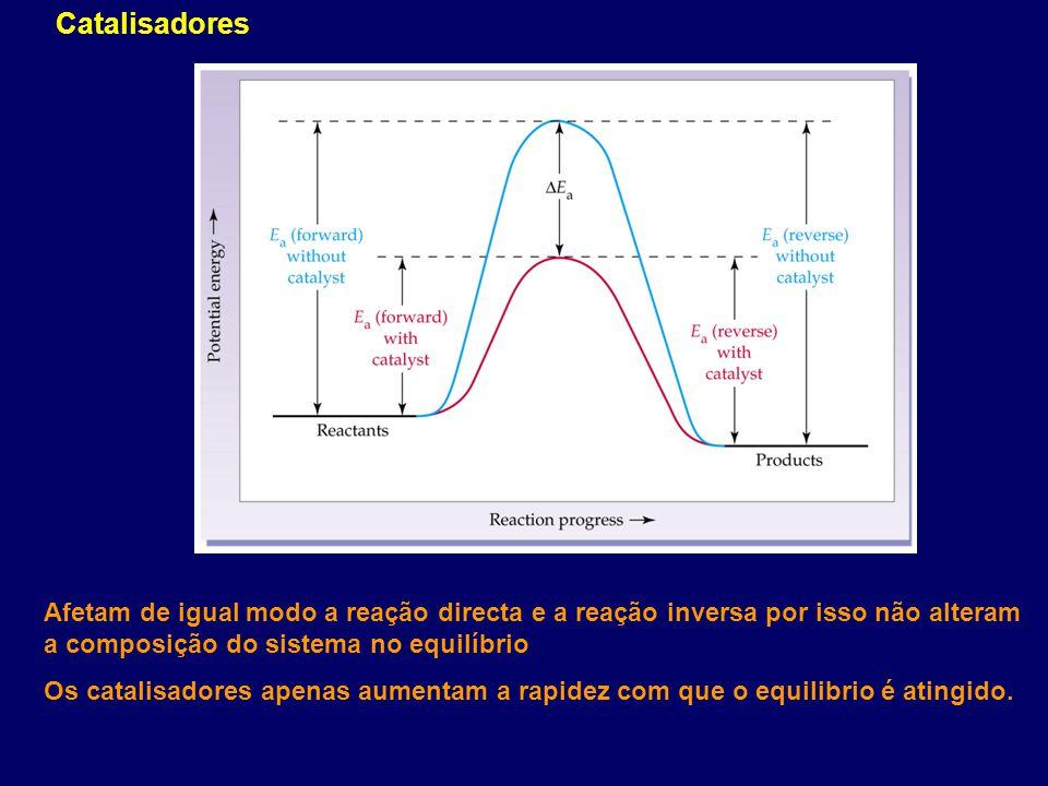 Catalisadores Afetam de igual modo a reação directa e a reação inversa por isso não alteram a composição do sistema no equilíbrio Os catalisadores ape