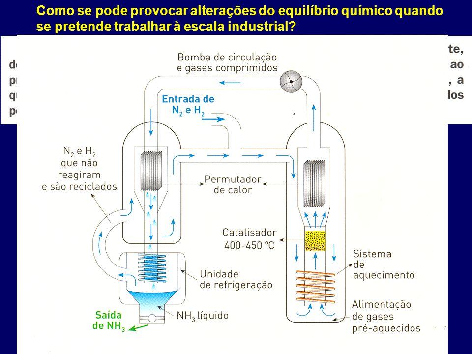 Como se pode provocar alterações do equilíbrio químico quando se pretende trabalhar à escala industrial?