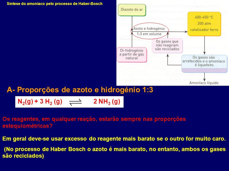Síntese do amoníaco pelo processo de Haber-Bosch A- Proporções de azoto e hidrogénio 1:3 Os reagentes, em qualquer reação, estarão sempre nas proporçõ