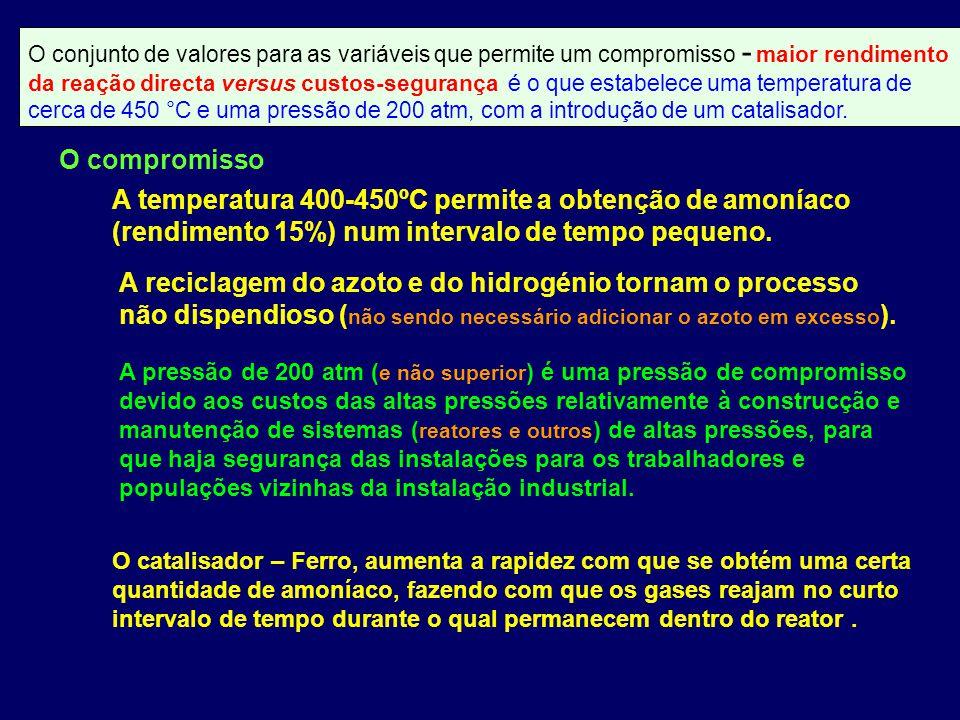 O compromisso A temperatura 400-450ºC permite a obtenção de amoníaco (rendimento 15%) num intervalo de tempo pequeno. A reciclagem do azoto e do hidro