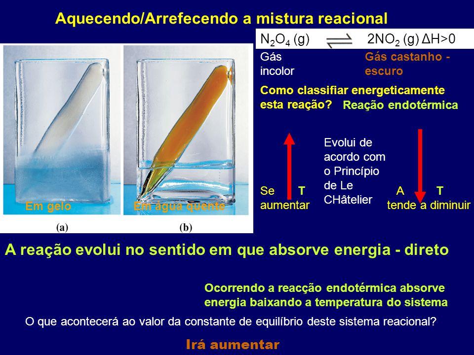 Aquecendo/Arrefecendo a mistura reacional Gás castanho - escuro Gás incolor N 2 O 4 (g) 2NO 2 (g) ΔH>0 T Evolui de acordo com o Princípio de Le CHâtel