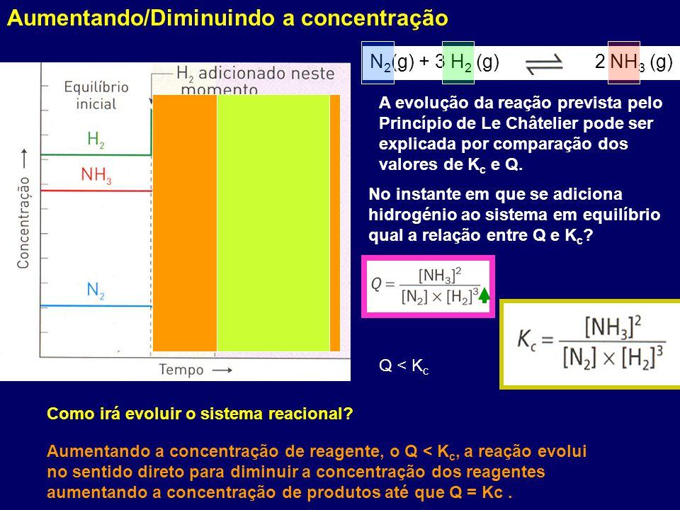 A evolução da reação prevista pelo Princípio de Le Châtelier pode ser explicada por comparação dos valores de K c e Q. Aumentando a concentração de re