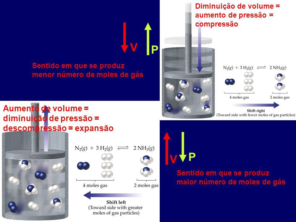 Aumento de volume = diminuição de pressão = descompressão = expansão Sentido em que se produz menor número de moles de gás Sentido em que se produz ma