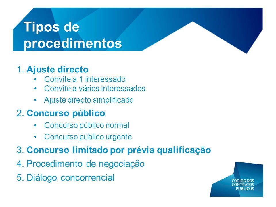 1. Ajuste directo • Convite a 1 interessado • Convite a vários interessados • Ajuste directo simplificado 2. Concurso público • Concurso público norma