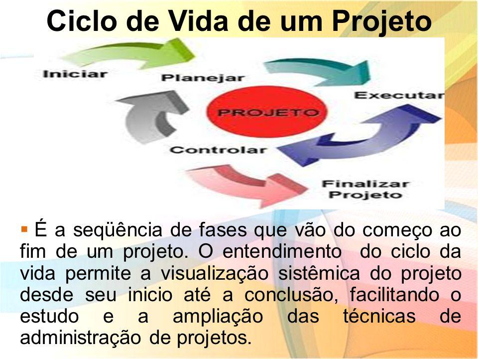 Ciclo de Vida de um Projeto  É a seqüência de fases que vão do começo ao fim de um projeto. O entendimento do ciclo da vida permite a visualização si