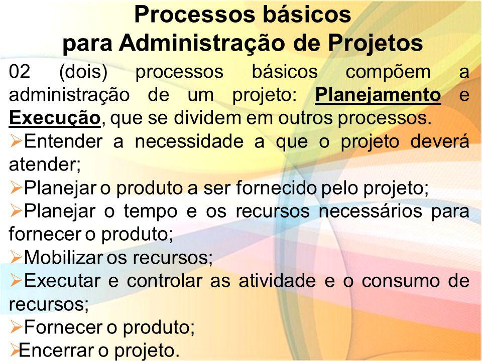Processos básicos para Administração de Projetos 02 (dois) processos básicos compõem a administração de um projeto: Planejamento e Execução, que se di