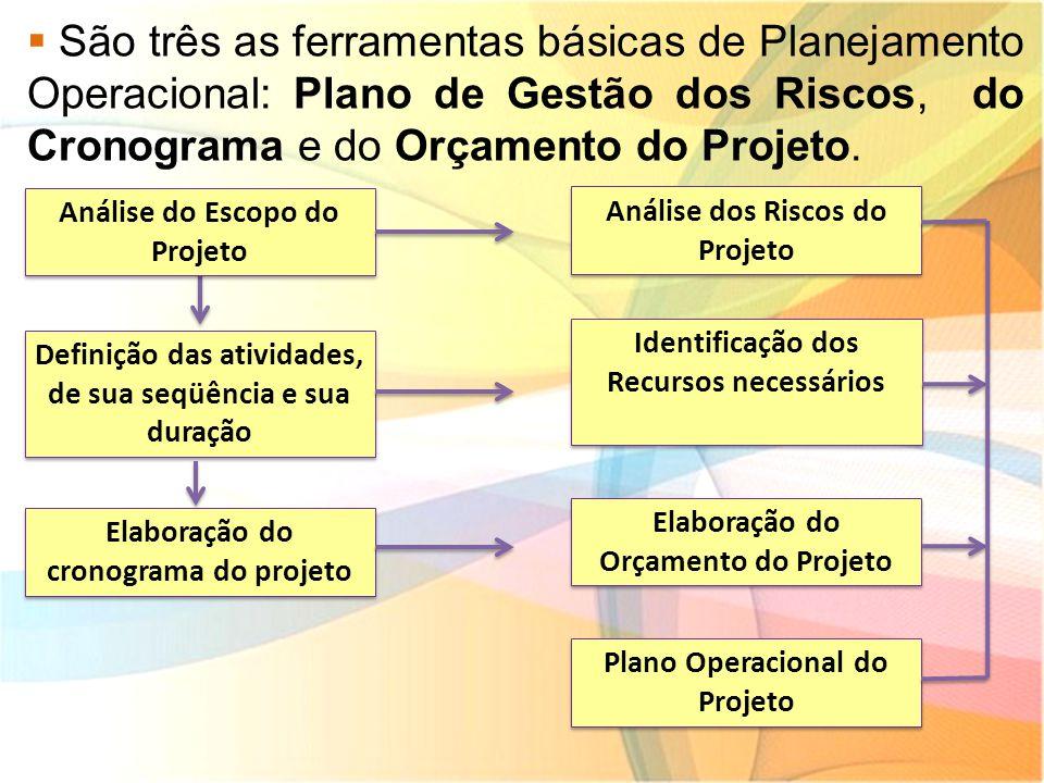  São três as ferramentas básicas de Planejamento Operacional: Plano de Gestão dos Riscos, do Cronograma e do Orçamento do Projeto. Definição das ativ